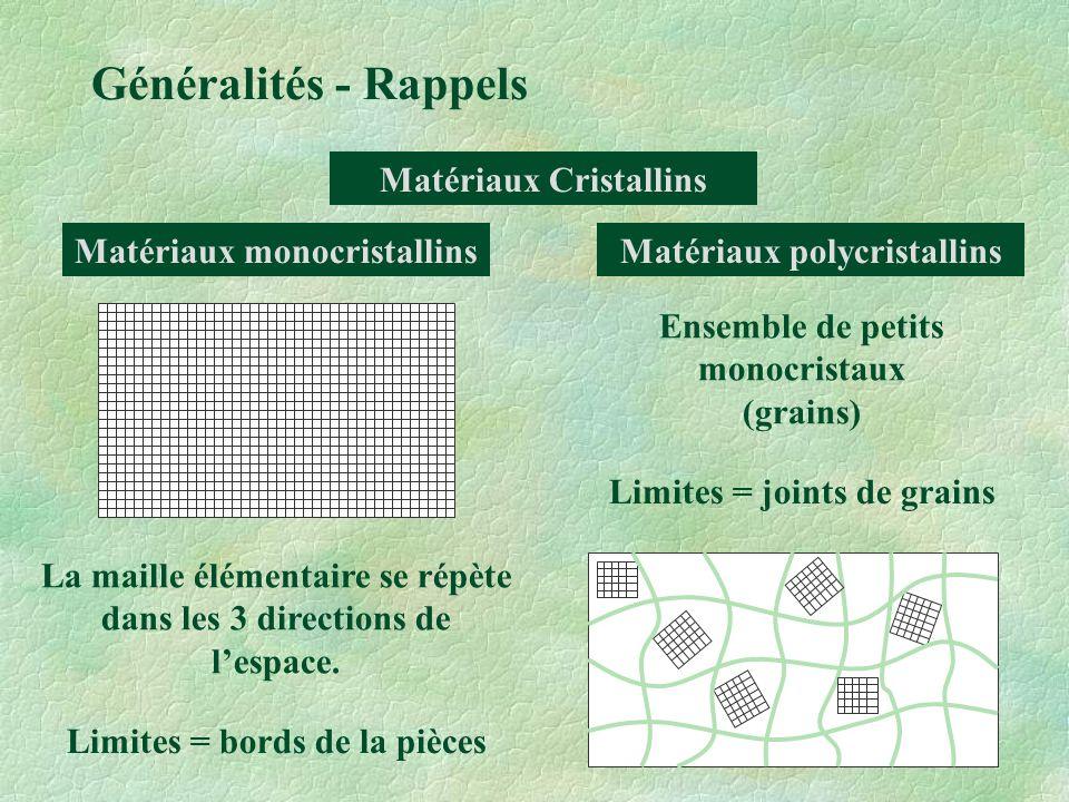 Généralités - Rappels Matériaux Cristallins Matériaux monocristallins