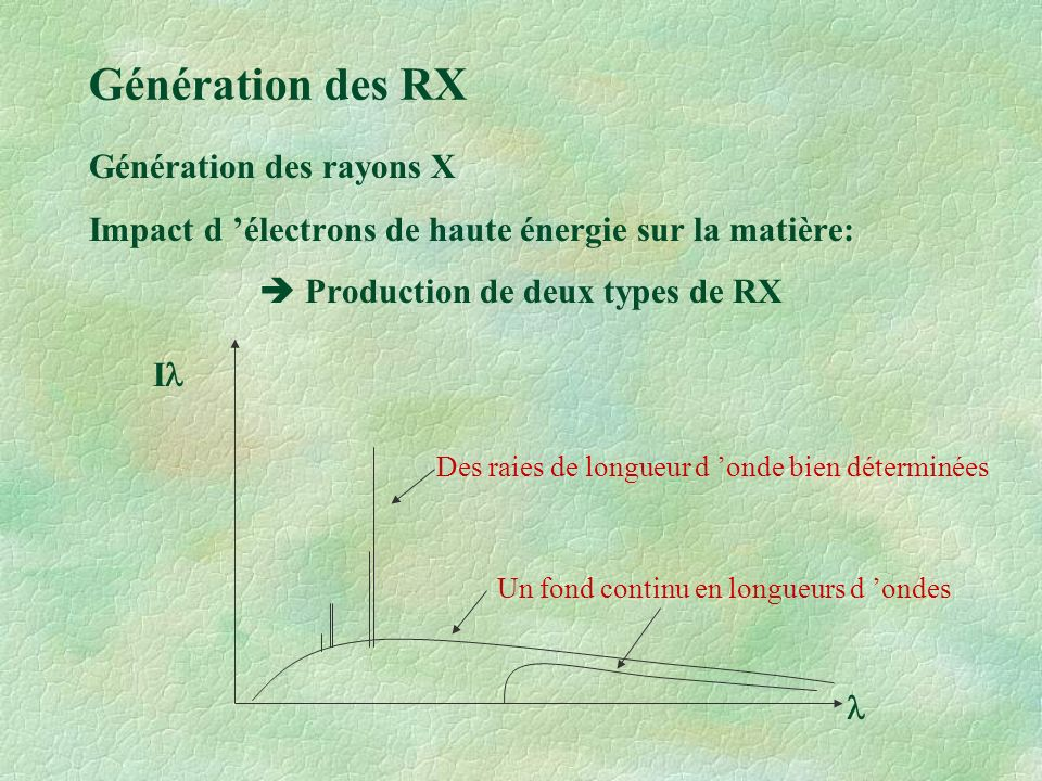  Production de deux types de RX