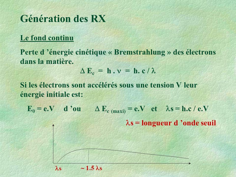 E0 = e.V d 'ou D Ec (maxi) = e.V et ls = h.c / e.V
