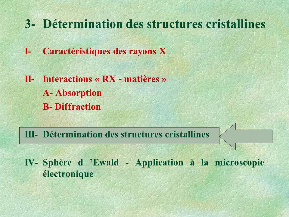 3- Détermination des structures cristallines