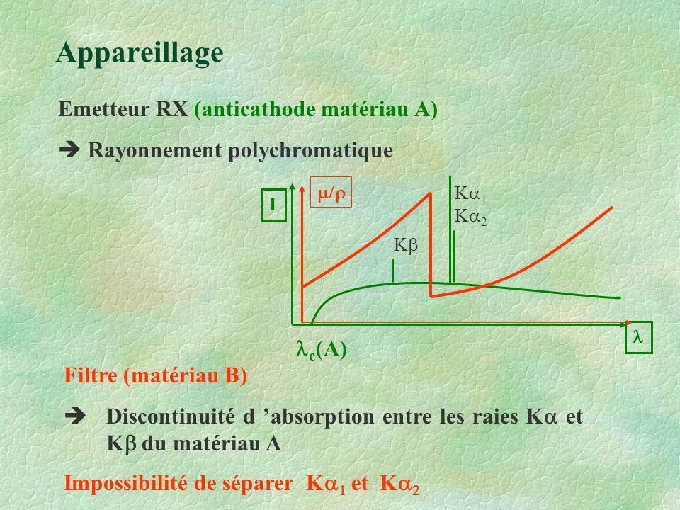 Appareillage Emetteur RX (anticathode matériau A)