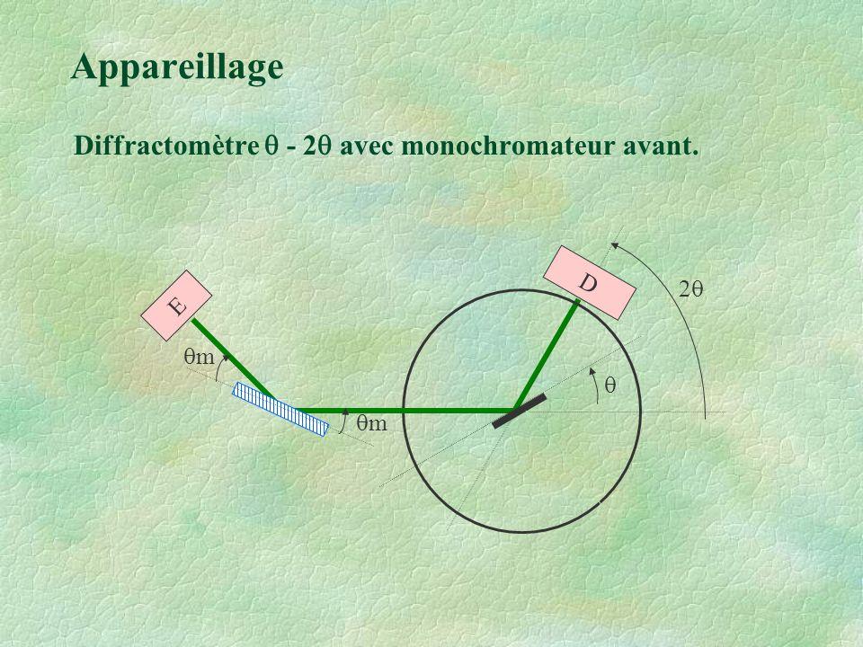 Appareillage Diffractomètre q - 2q avec monochromateur avant. D 2q E