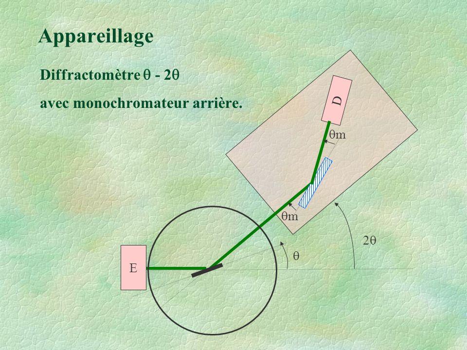 Appareillage Diffractomètre q - 2q avec monochromateur arrière. D qm
