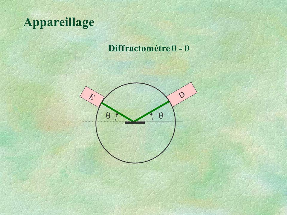 Appareillage Diffractomètre q - q D E q