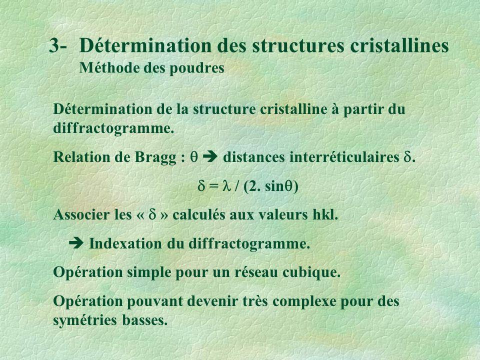 3- Détermination des structures cristallines Méthode des poudres