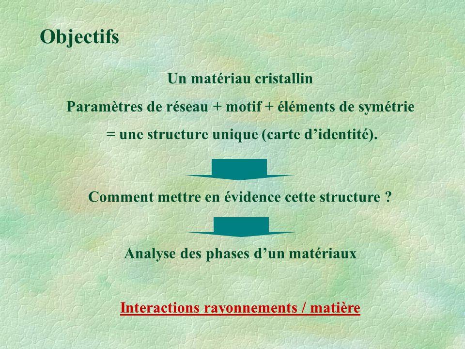 Objectifs Un matériau cristallin