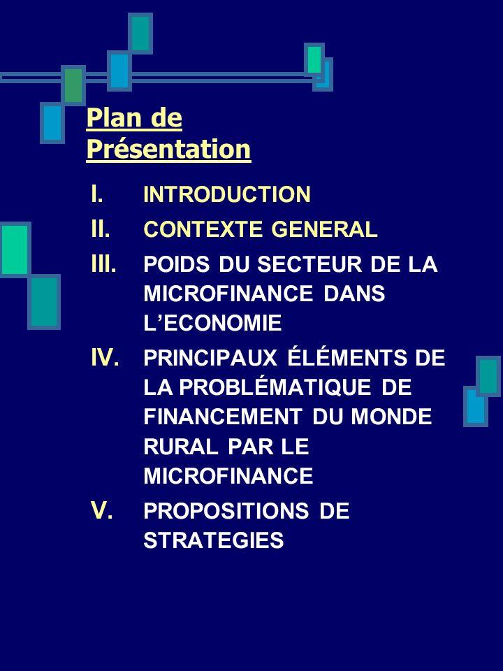Plan de Présentation INTRODUCTION CONTEXTE GENERAL