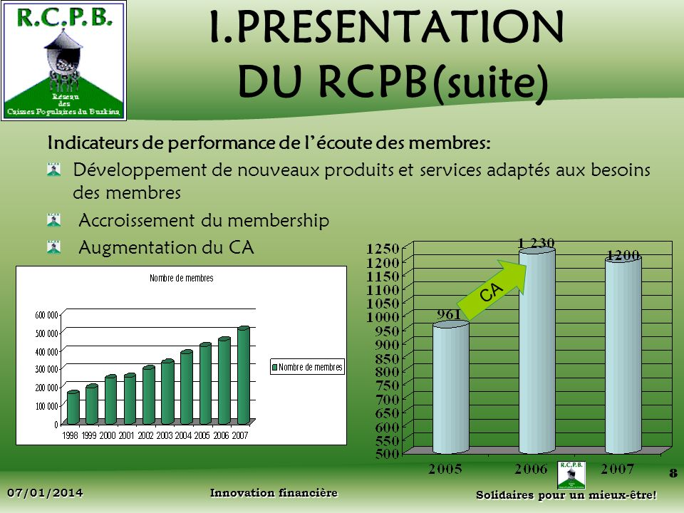 I.PRESENTATION DU RCPB(suite)