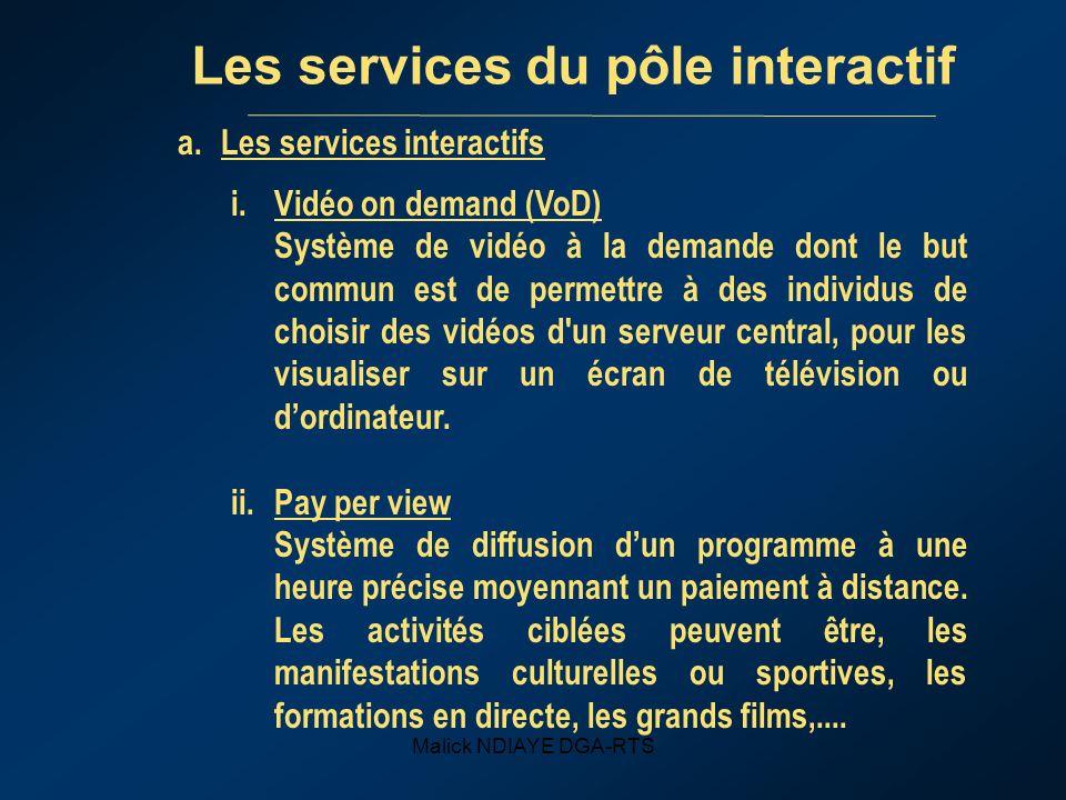 Les services du pôle interactif