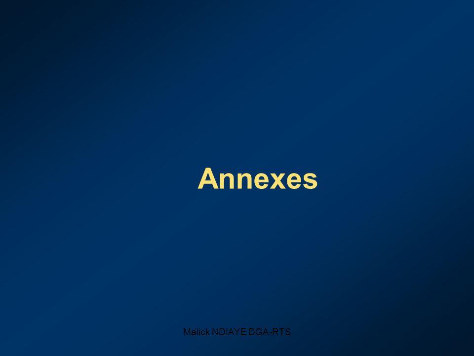 Annexes Malick NDIAYE DGA-RTS