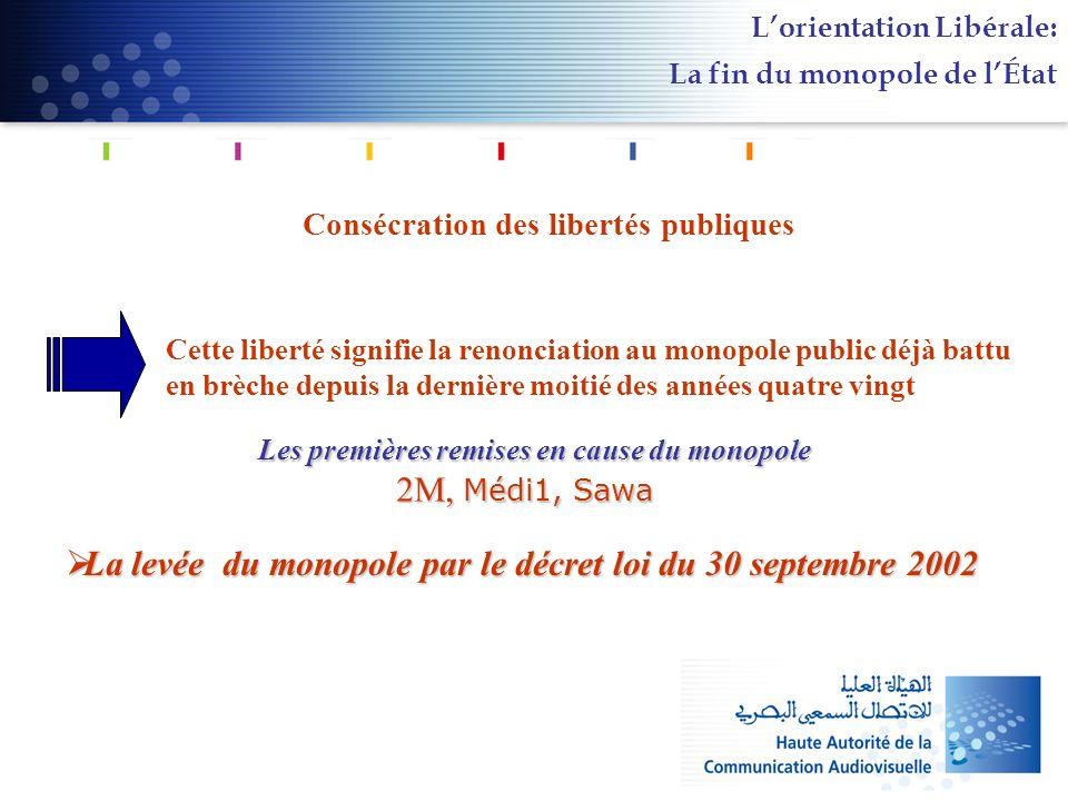 La levée du monopole par le décret loi du 30 septembre 2002