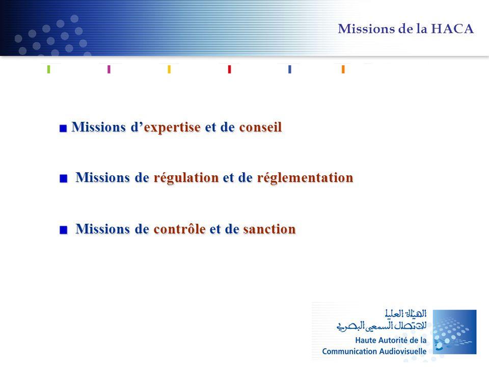 Missions de régulation et de réglementation