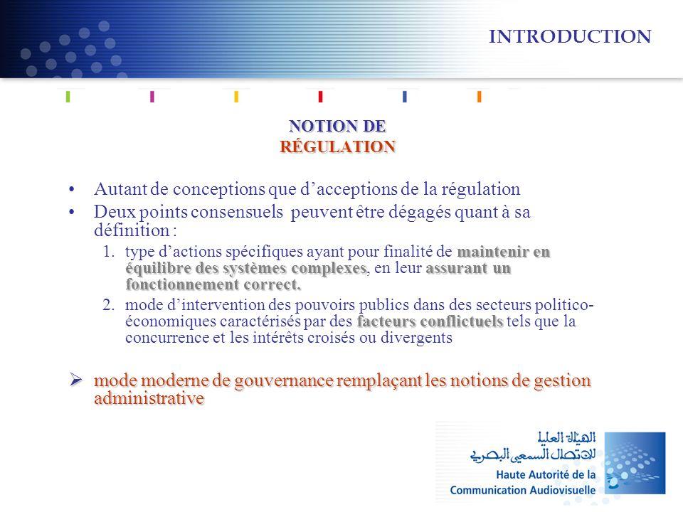 Autant de conceptions que d'acceptions de la régulation