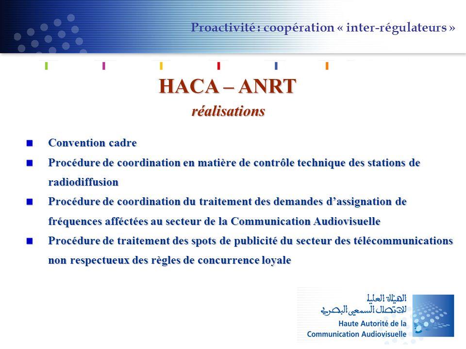 HACA – ANRT réalisations