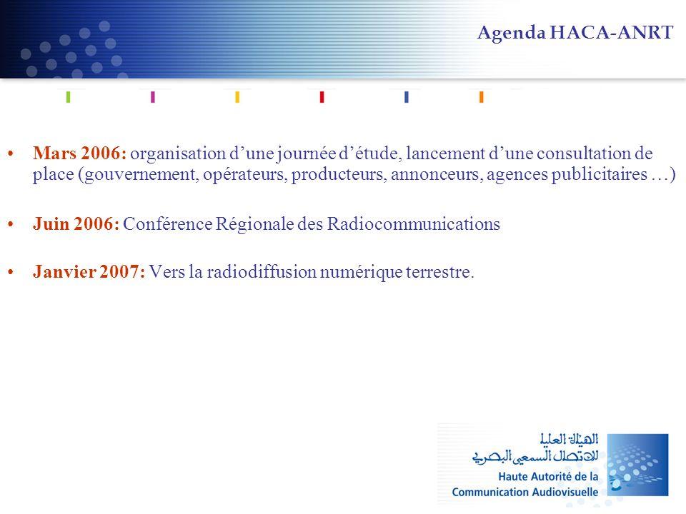 Agenda HACA-ANRT