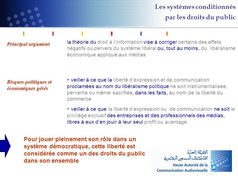 Les systèmes conditionnés par les droits du public