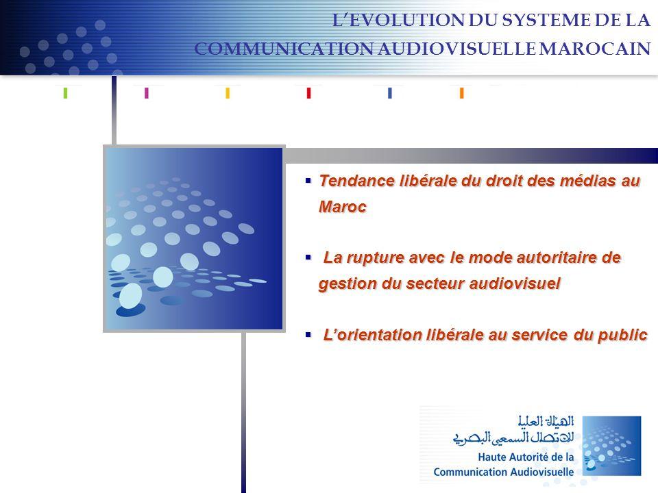 L'EVOLUTION DU SYSTEME DE LA COMMUNICATION AUDIOVISUELLE MAROCAIN