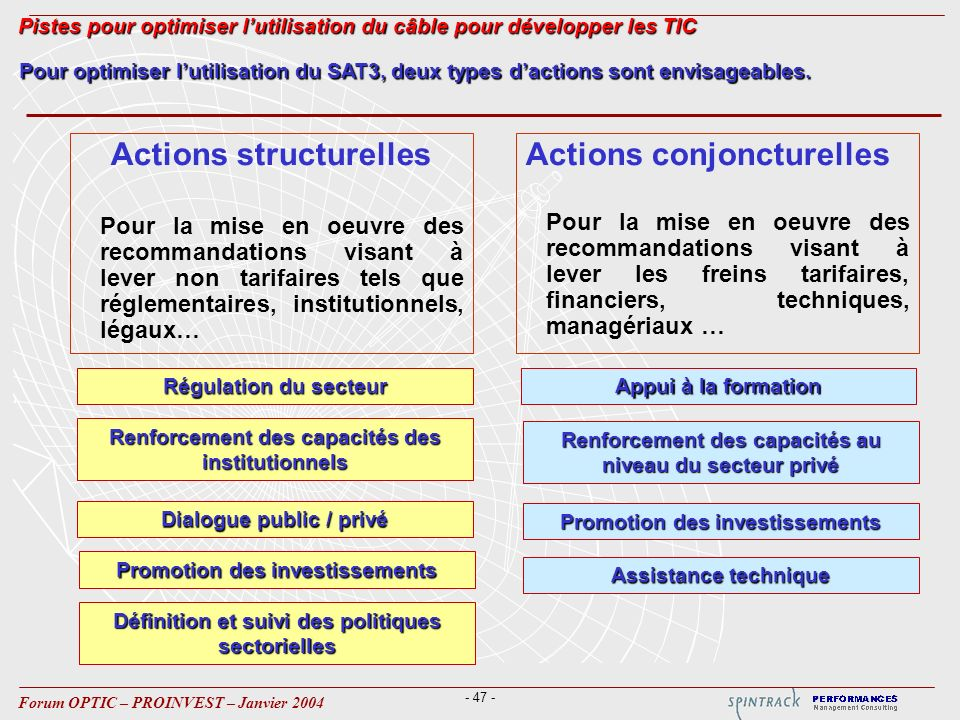 Actions structurelles