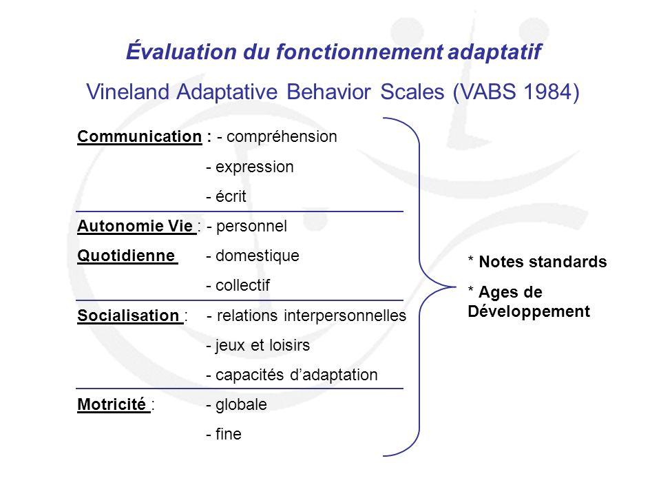 Évaluation du fonctionnement adaptatif