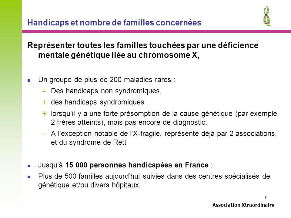 Handicaps et nombre de familles concernées