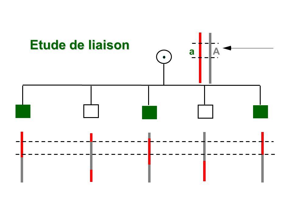 Etude de liaison a A