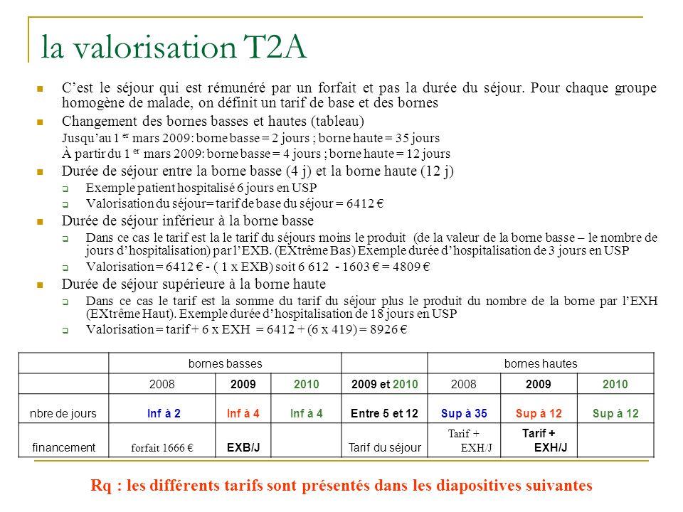 la valorisation T2A