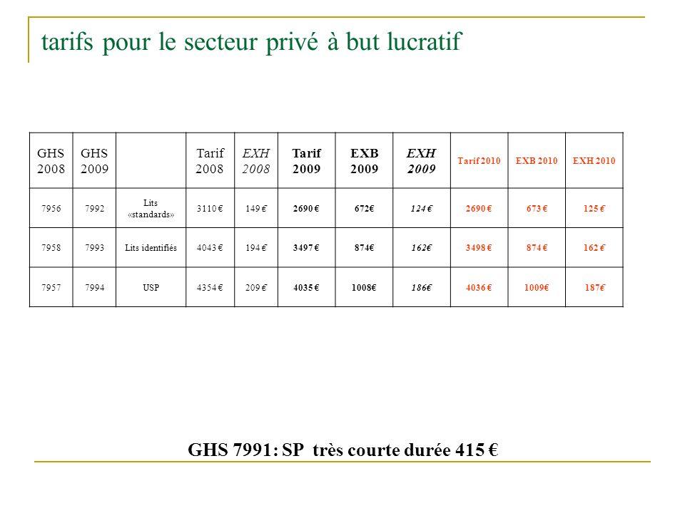 tarifs pour le secteur privé à but lucratif