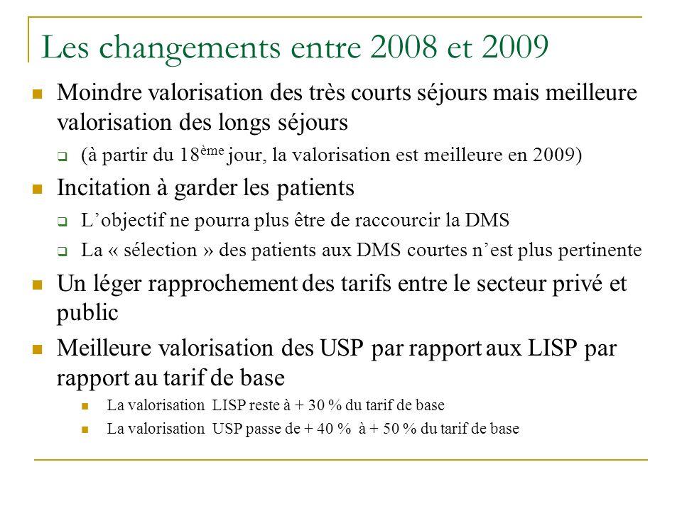 Les changements entre 2008 et 2009