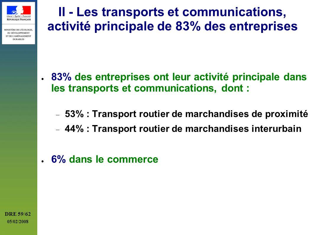II - Les transports et communications, activité principale de 83% des entreprises