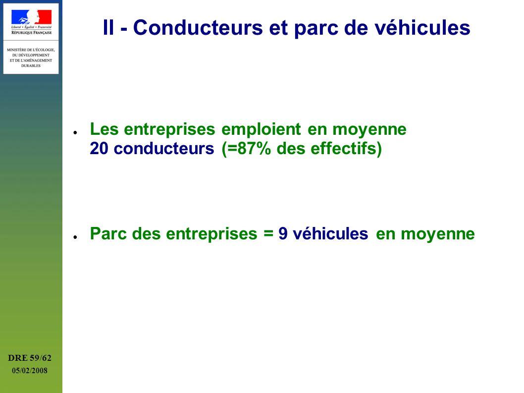 II - Conducteurs et parc de véhicules