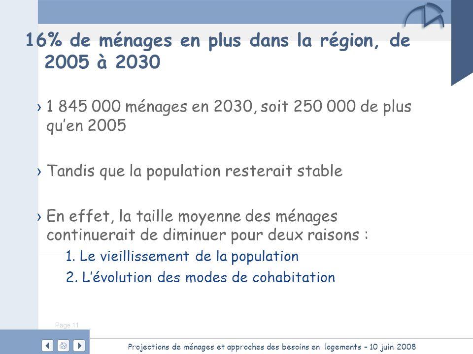 16% de ménages en plus dans la région, de 2005 à 2030