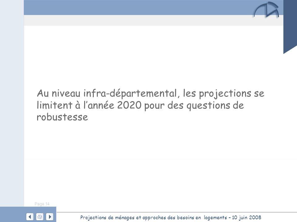 Au niveau infra-départemental, les projections se limitent à l'année 2020 pour des questions de robustesse