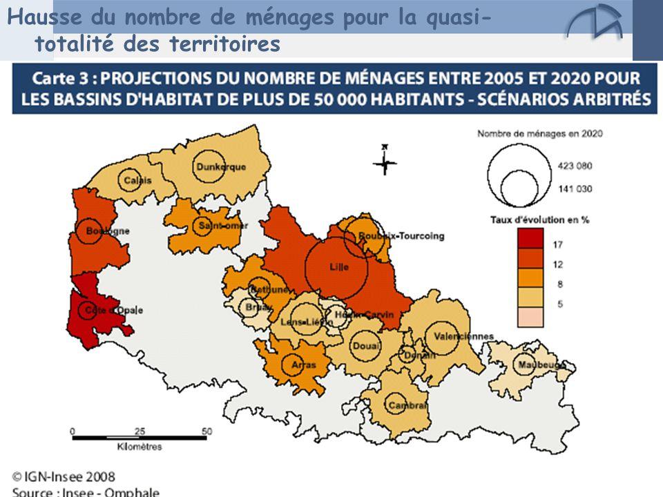 Hausse du nombre de ménages pour la quasi-totalité des territoires