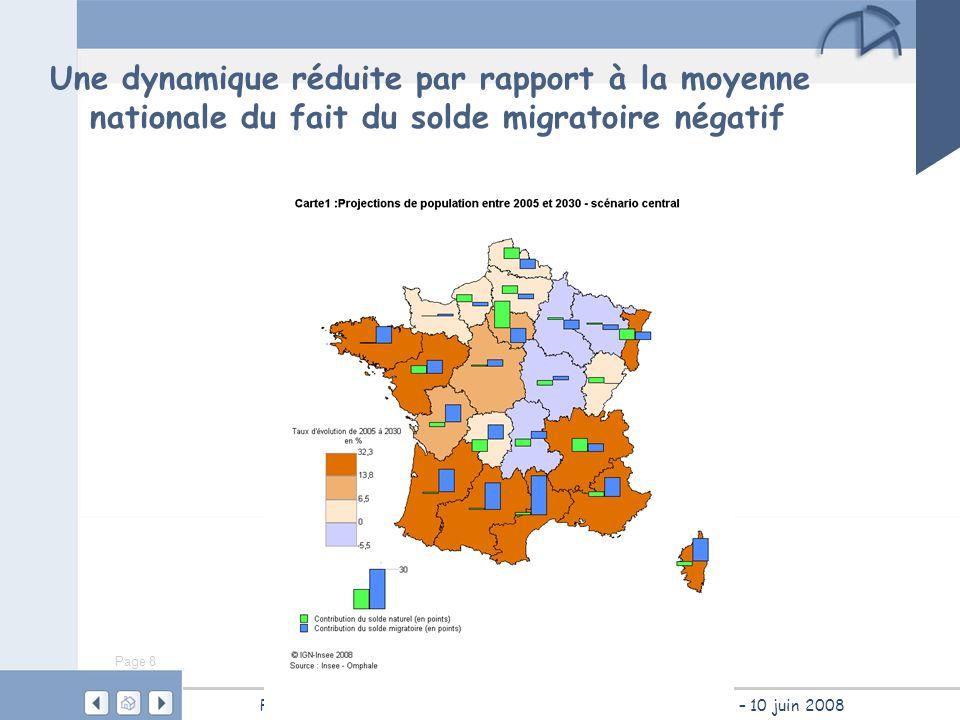 Une dynamique réduite par rapport à la moyenne nationale du fait du solde migratoire négatif