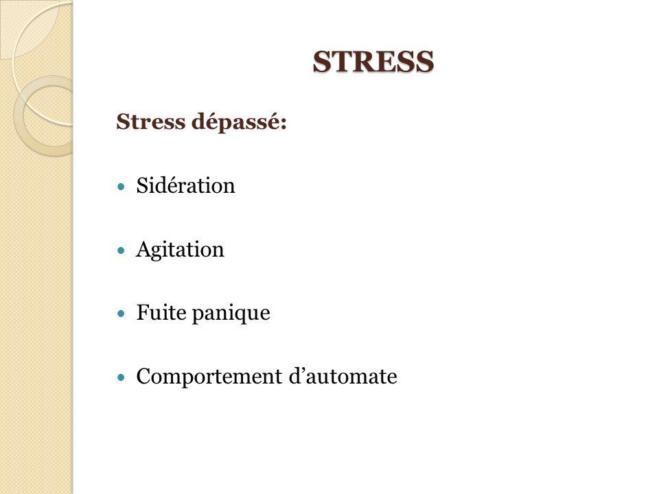 STRESS Stress dépassé: Sidération Agitation Fuite panique