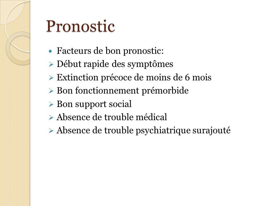 Pronostic Facteurs de bon pronostic: Début rapide des symptômes