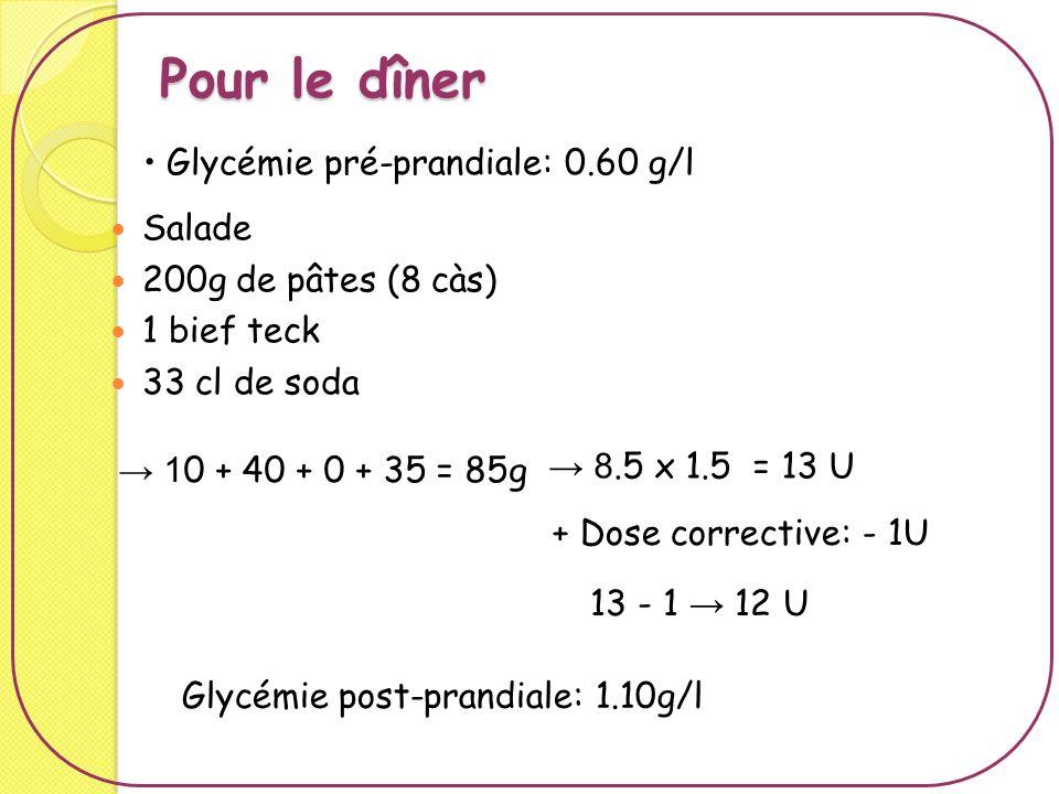 Pour le dîner Glycémie pré-prandiale: 0.60 g/l Salade