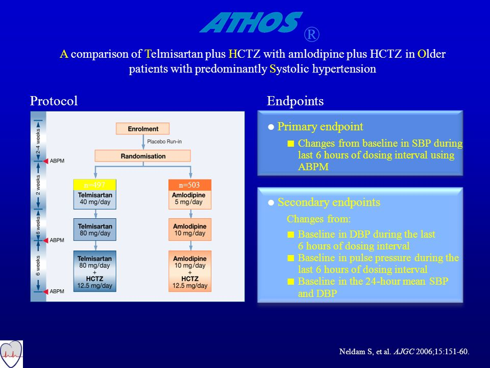 ®A comparison of Telmisartan plus HCTZ with amlodipine plus HCTZ in Older patients with predominantly Systolic hypertension.