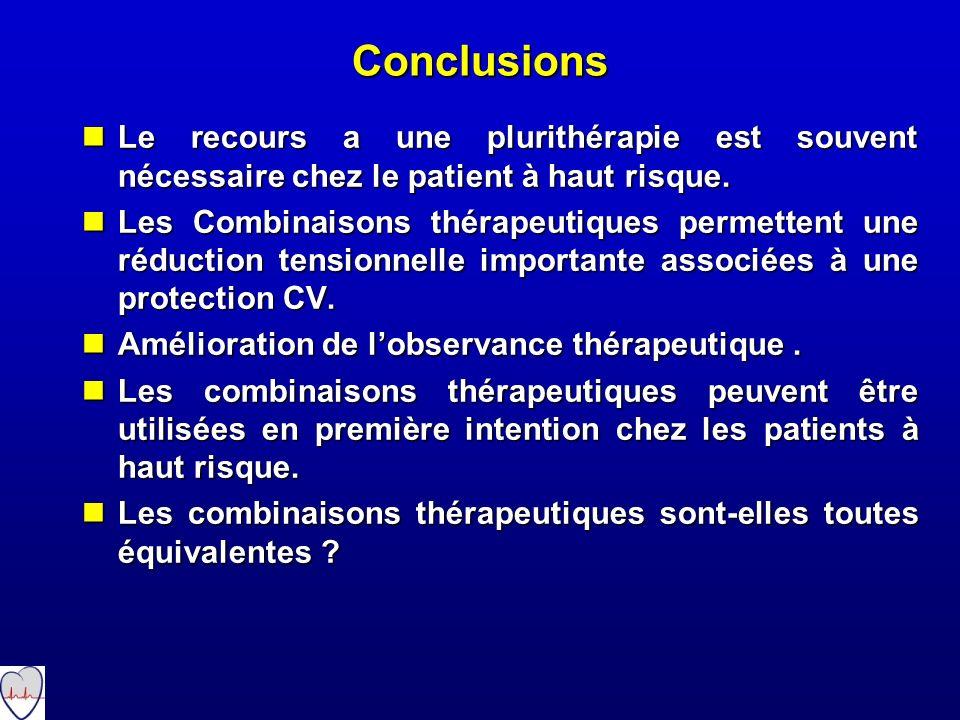 Conclusions Le recours a une plurithérapie est souvent nécessaire chez le patient à haut risque.