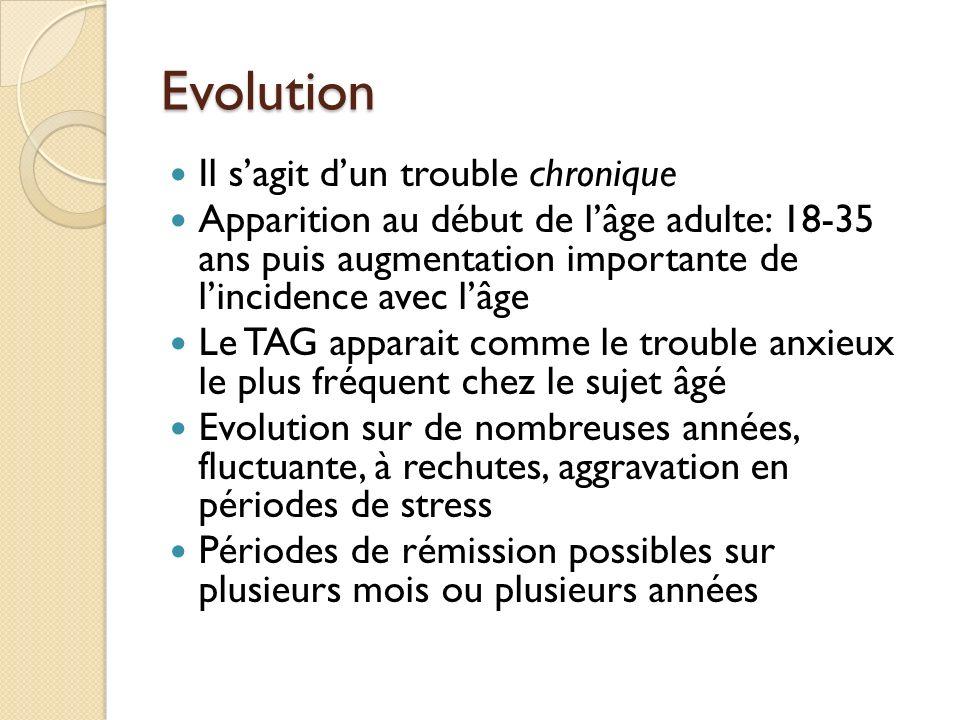 Evolution Il s'agit d'un trouble chronique