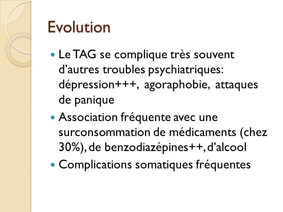 Evolution Le TAG se complique très souvent d'autres troubles psychiatriques: dépression+++, agoraphobie, attaques de panique.