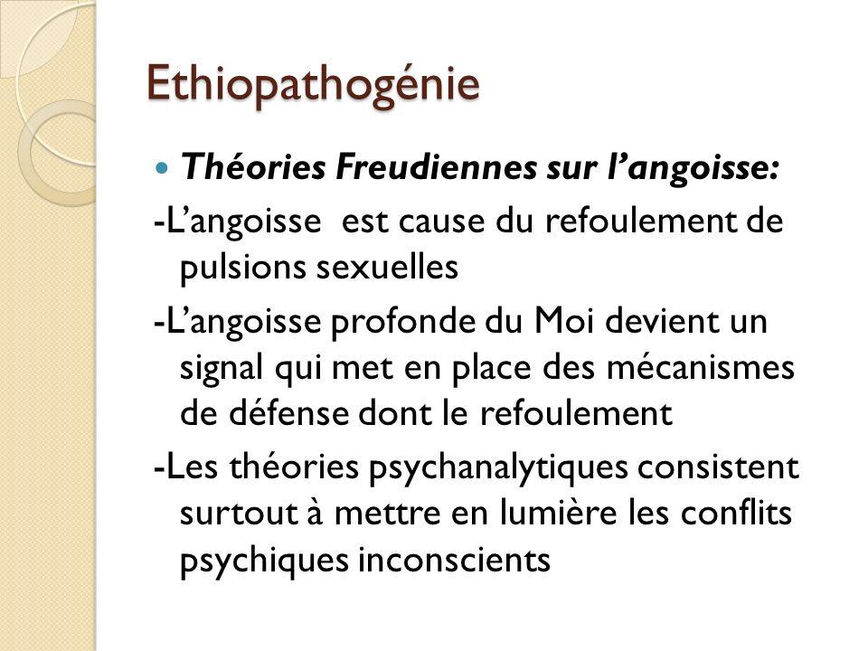 Ethiopathogénie Théories Freudiennes sur l'angoisse: