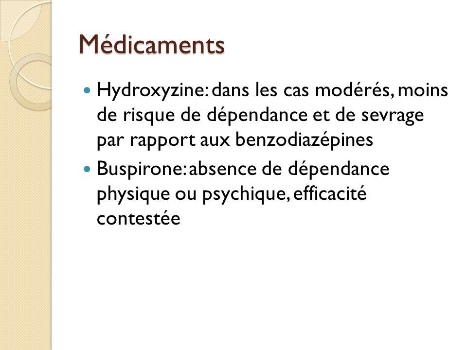 Médicaments Hydroxyzine: dans les cas modérés, moins de risque de dépendance et de sevrage par rapport aux benzodiazépines.