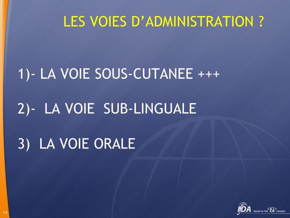 LES VOIES D'ADMINISTRATION