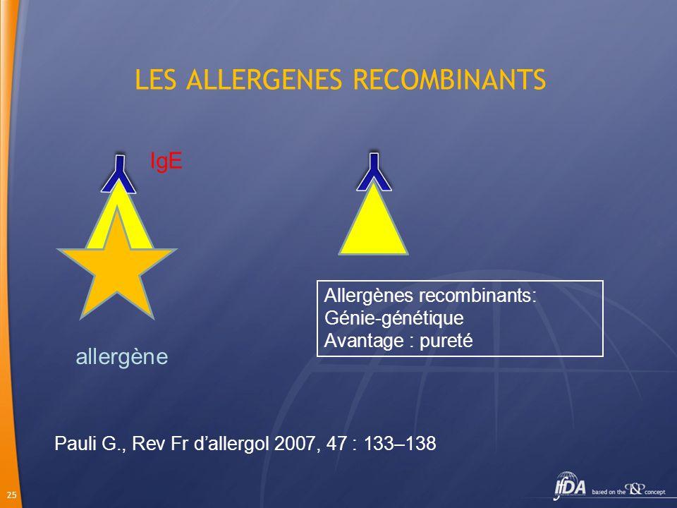 LES ALLERGENES RECOMBINANTS