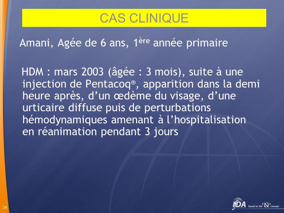 CAS CLINIQUE Amani, Agée de 6 ans, 1ère année primaire.