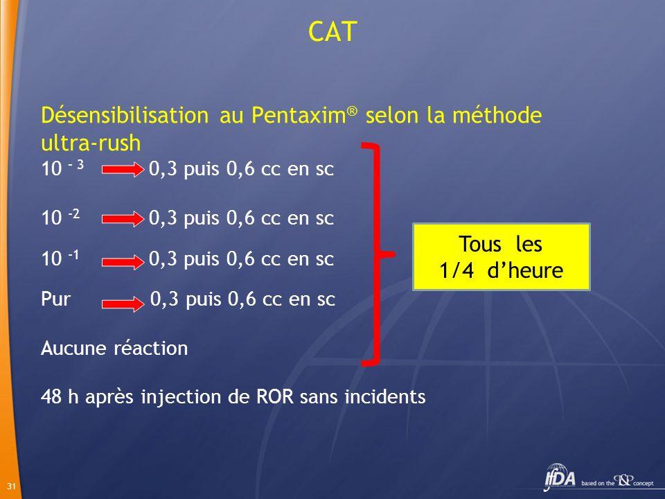 CAT Désensibilisation au Pentaxim® selon la méthode ultra-rush