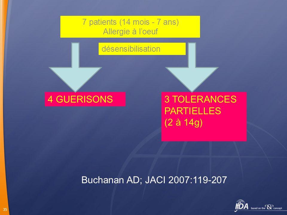 4 GUERISONS 3 TOLERANCES PARTIELLES (2 à 14g)