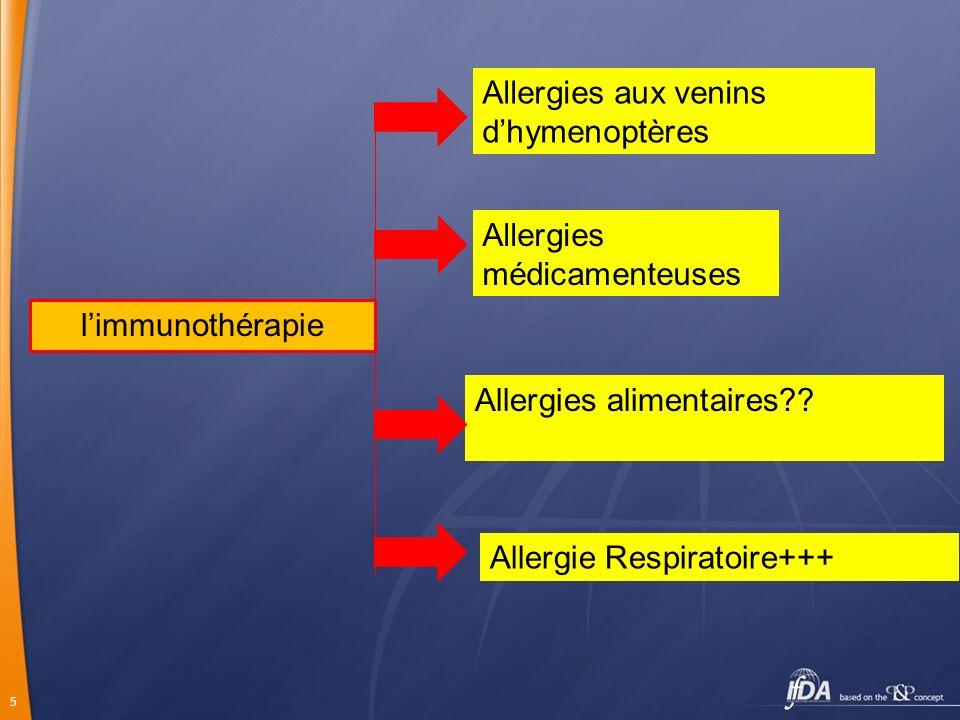 Allergies aux venins d'hymenoptères. Allergies. médicamenteuses. l'immunothérapie. Allergies alimentaires