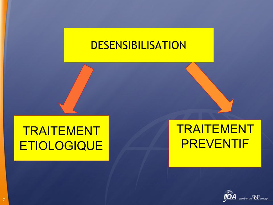 DESENSIBILISATION TRAITEMENT ETIOLOGIQUE TRAITEMENT PREVENTIF ²